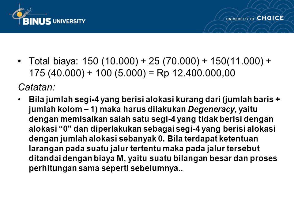 Total biaya: 150 (10. 000) + 25 (70. 000) + 150(11. 000) + 175 (40