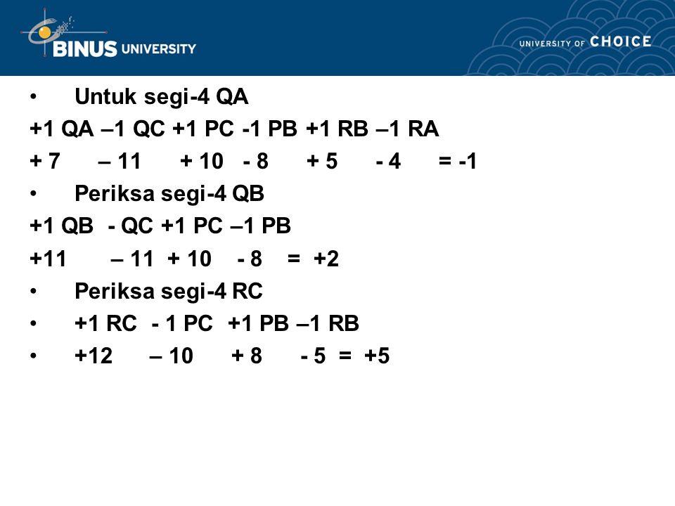 Untuk segi-4 QA +1 QA –1 QC +1 PC -1 PB +1 RB –1 RA. + 7 – 11 + 10 - 8 + 5 - 4 = -1.