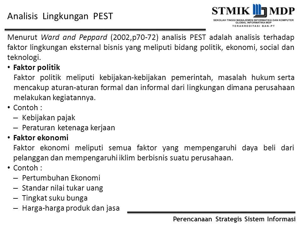 Analisis Lingkungan PEST