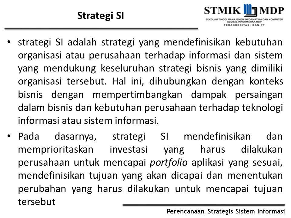 Strategi SI