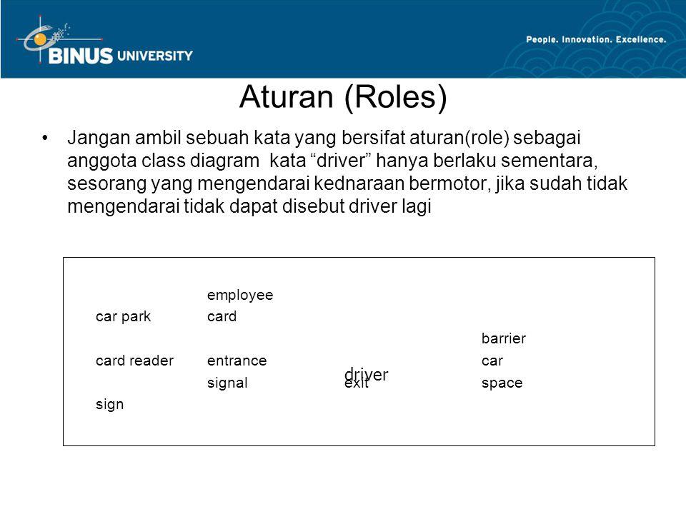 Aturan (Roles)