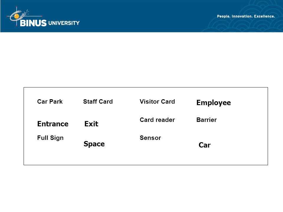Employee Entrance Exit Space Car Car Park Staff Card Visitor Card