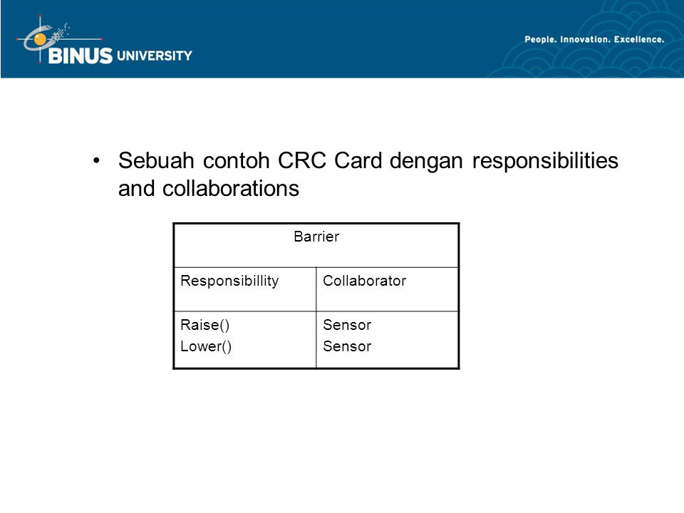 Sebuah contoh CRC Card dengan responsibilities and collaborations