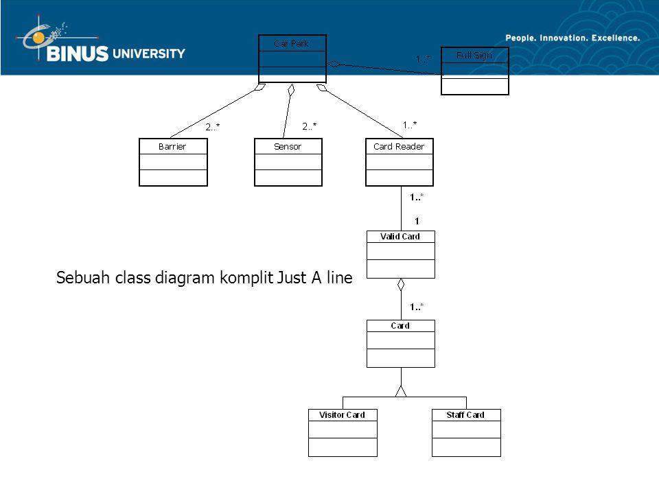 Sebuah class diagram komplit Just A line