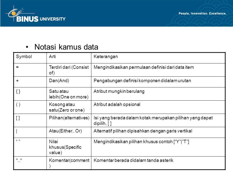 Notasi kamus data Symbol Arti Keterangan = Terdiri dari (Consist of)