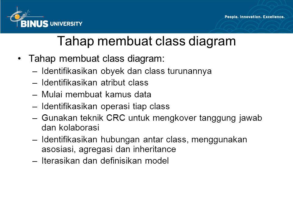 Tahap membuat class diagram