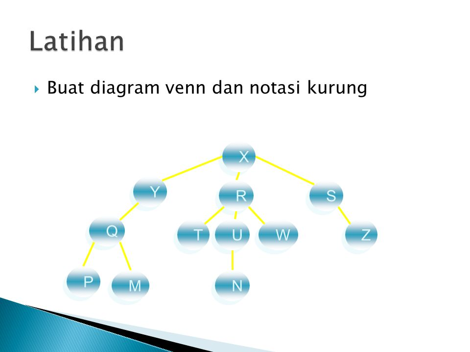 Latihan Buat diagram venn dan notasi kurung X Y R S Q T U W Z P M N