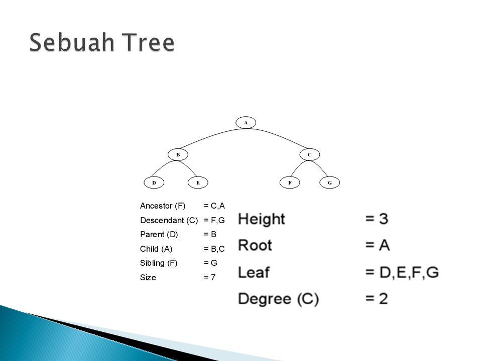 Sebuah Tree