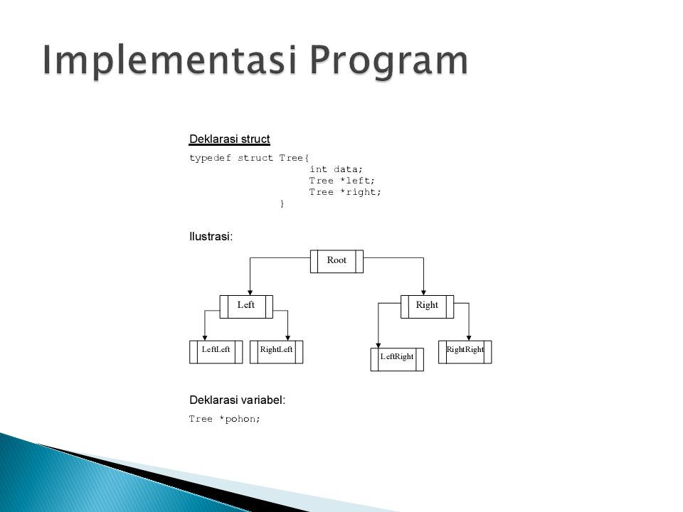 Implementasi Program