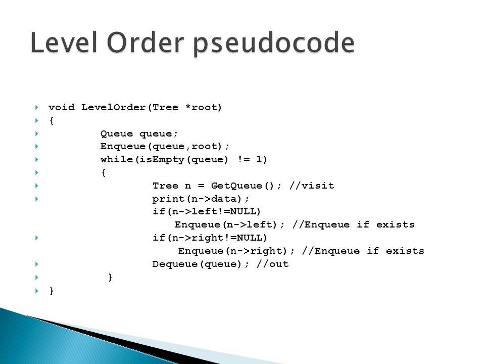 Level Order pseudocode