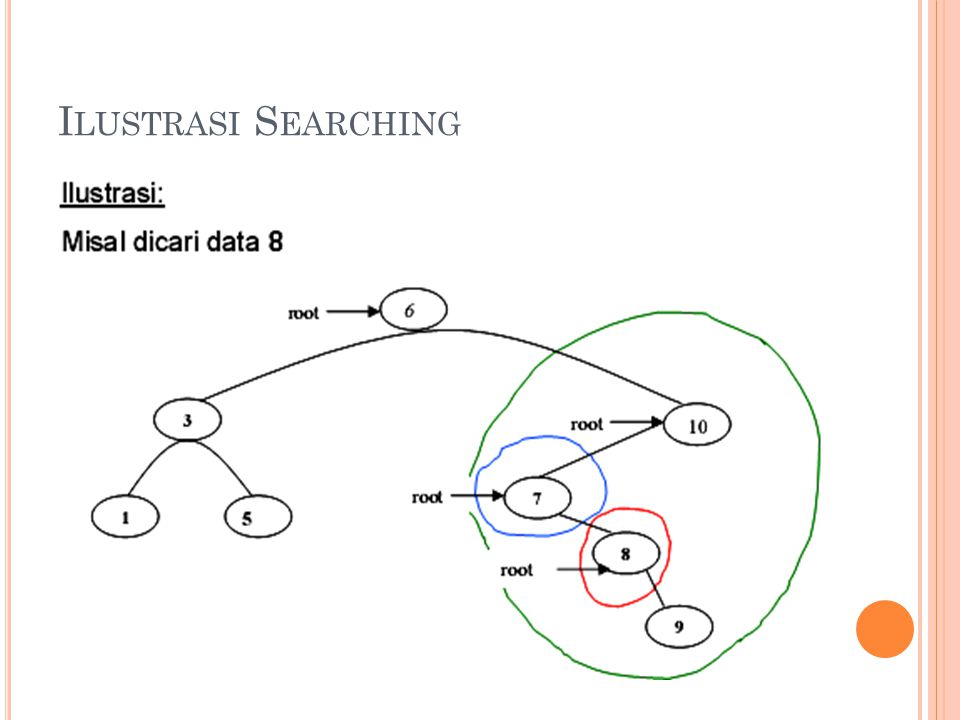 Ilustrasi Searching
