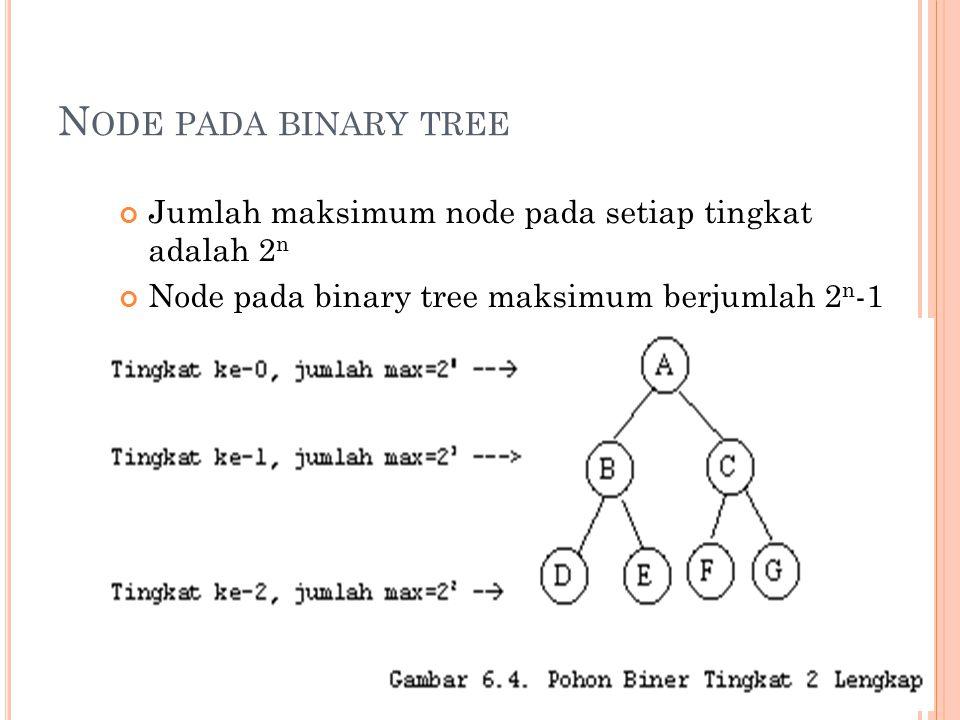 Node pada binary tree Jumlah maksimum node pada setiap tingkat adalah 2n.