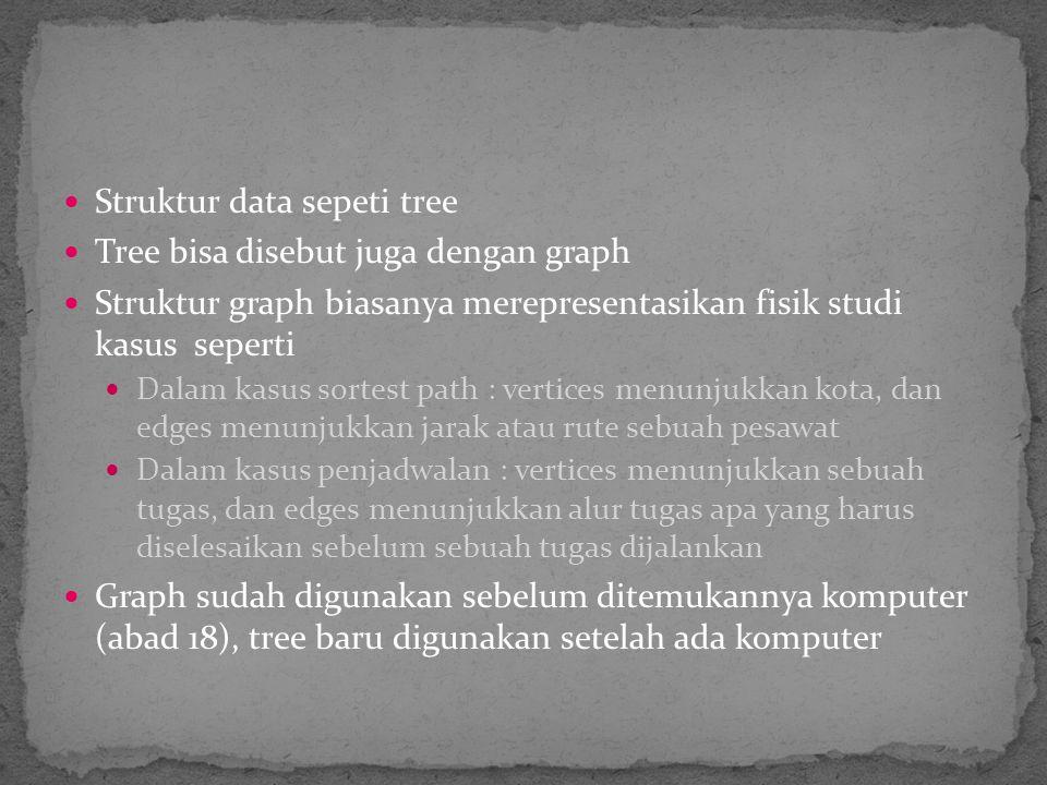 Struktur data sepeti tree Tree bisa disebut juga dengan graph