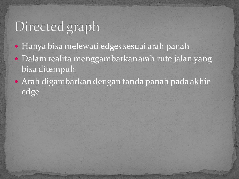 Directed graph Hanya bisa melewati edges sesuai arah panah