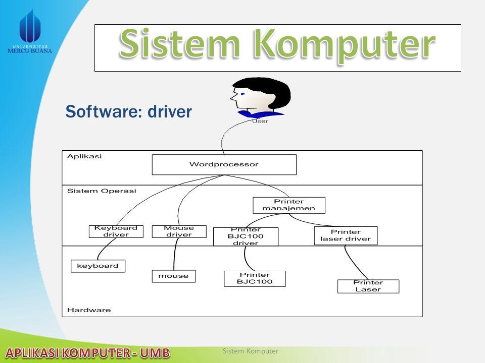 Sistem Komputer Software: driver Sistem Komputer 2