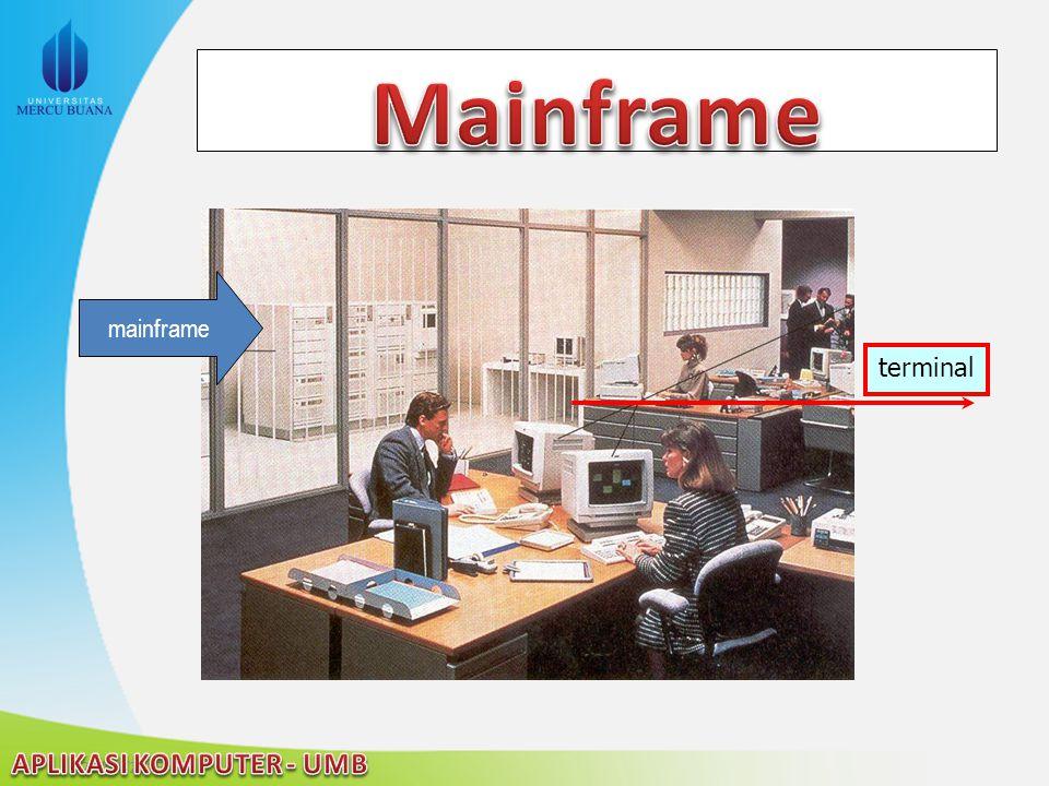 Mainframe mainframe terminal