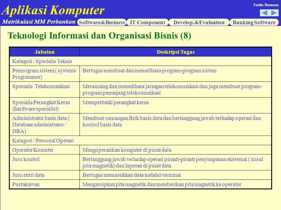Teknologi Informasi dan Organisasi Bisnis (8)
