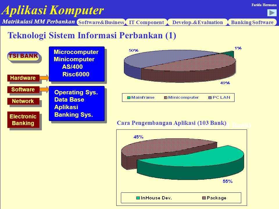 Teknologi Sistem Informasi Perbankan (1)