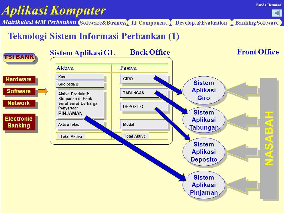 NASABAH Teknologi Sistem Informasi Perbankan (1) Sistem Aplikasi GL