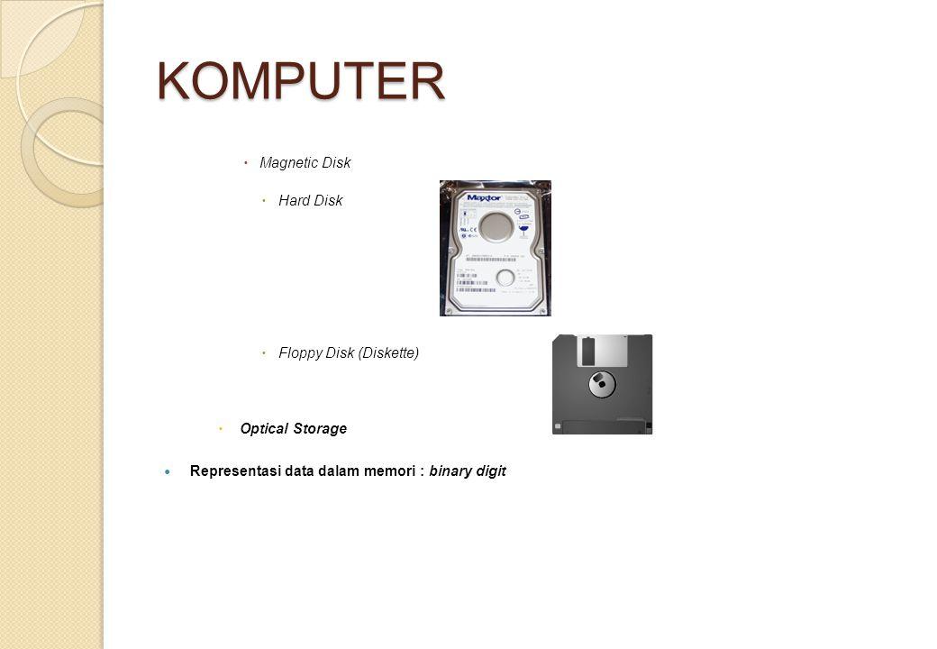KOMPUTER Magnetic Disk Hard Disk Floppy Disk (Diskette)