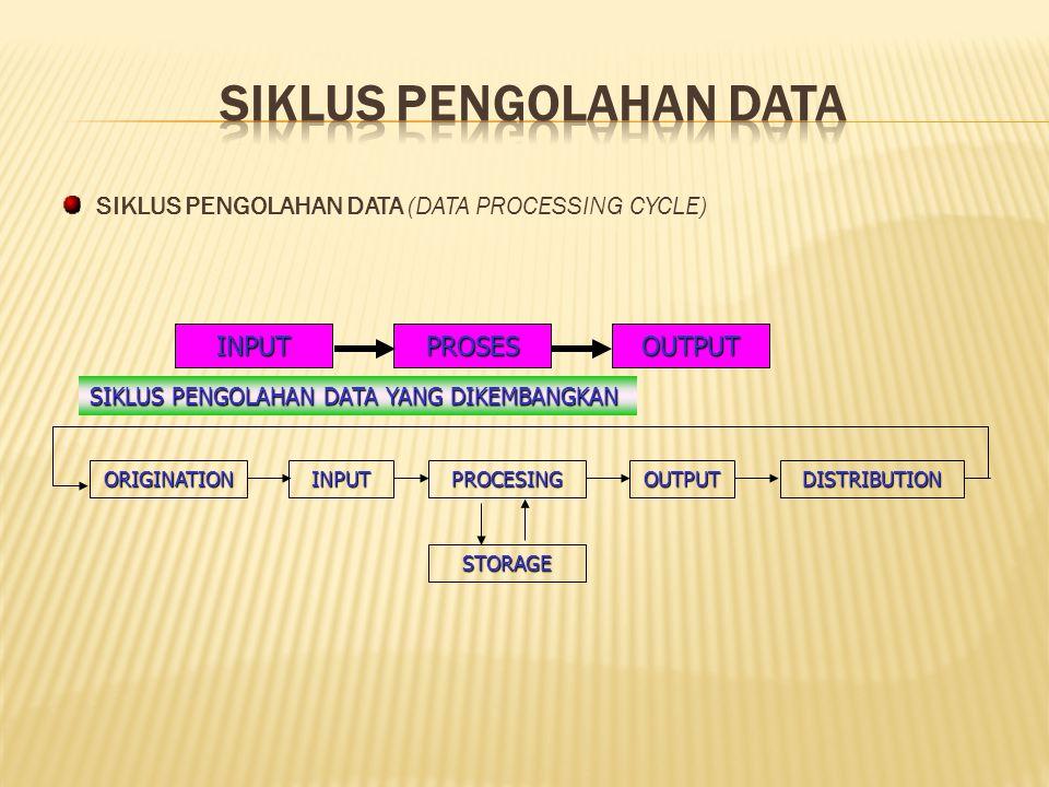 SIKLUS PENGOLAHAN DATA