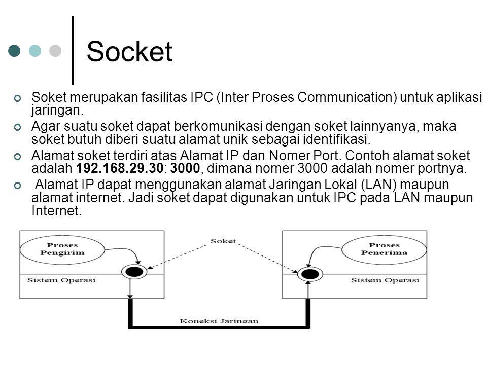 Socket Soket merupakan fasilitas IPC (Inter Proses Communication) untuk aplikasi jaringan.