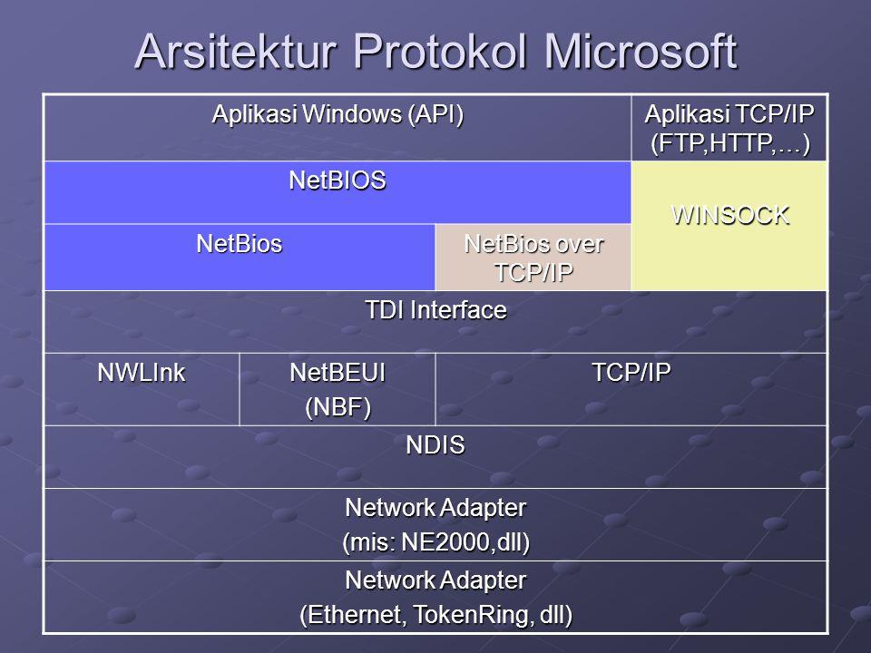 Arsitektur Protokol Microsoft