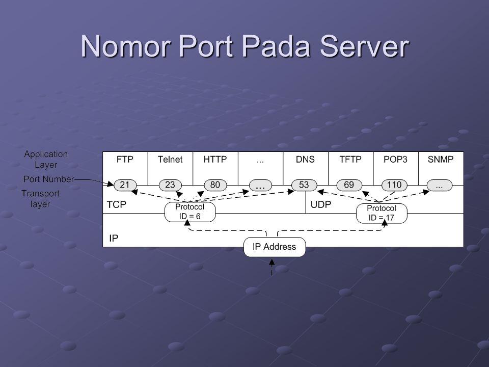 Nomor Port Pada Server