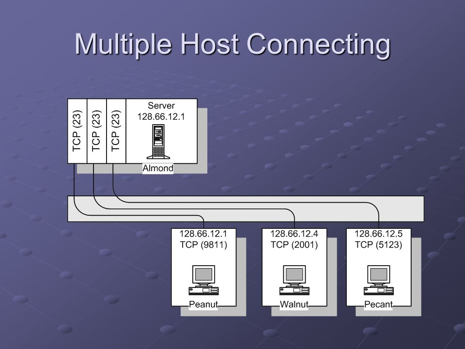 Multiple Host Connecting