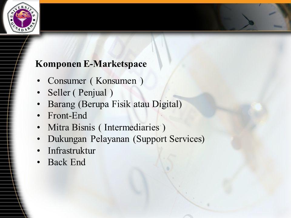 Komponen E-Marketspace