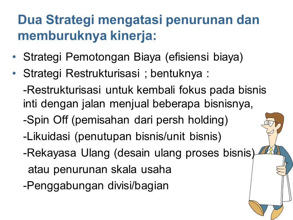 Dua Strategi mengatasi penurunan dan memburuknya kinerja: