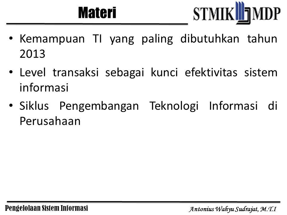 Materi Kemampuan TI yang paling dibutuhkan tahun 2013