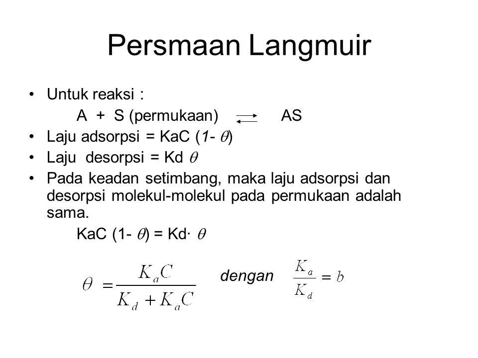 Persmaan Langmuir Untuk reaksi : A + S (permukaan) AS