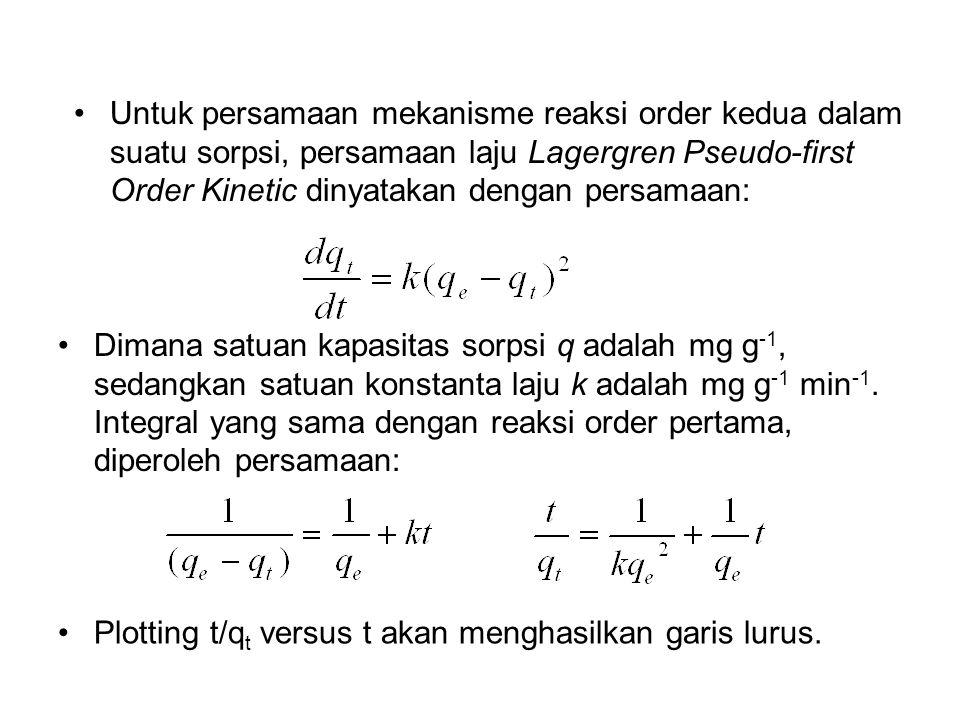 Untuk persamaan mekanisme reaksi order kedua dalam suatu sorpsi, persamaan laju Lagergren Pseudo-first Order Kinetic dinyatakan dengan persamaan: