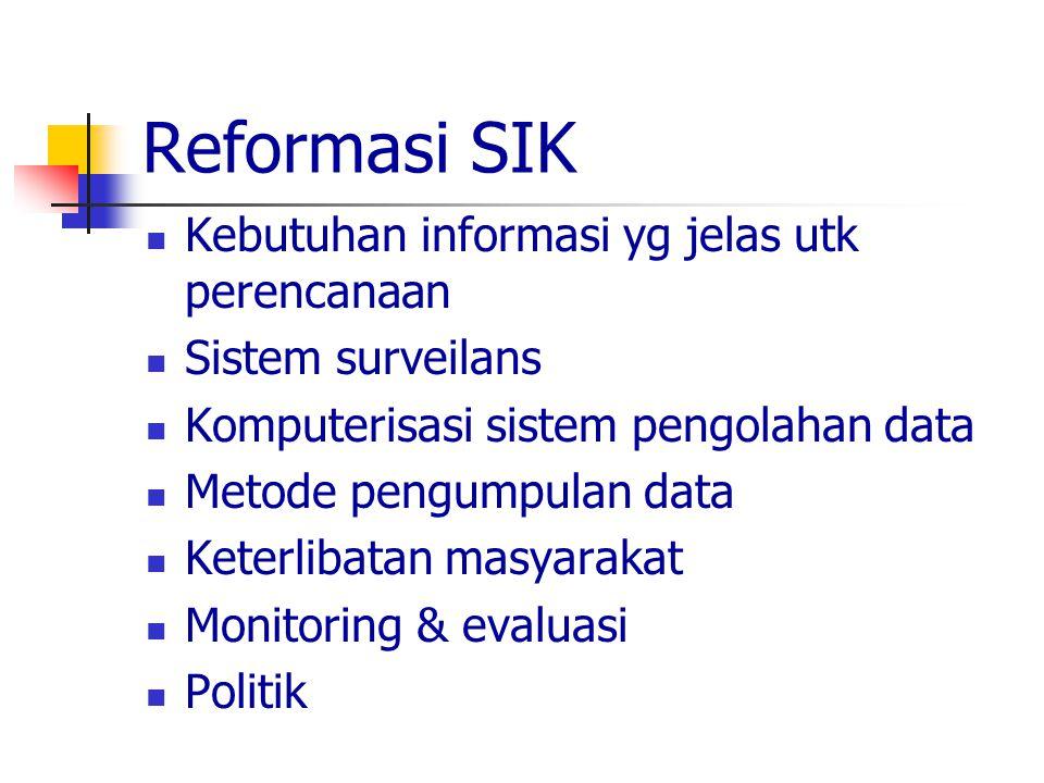 Reformasi SIK Kebutuhan informasi yg jelas utk perencanaan