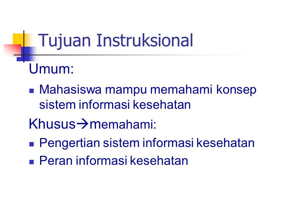 Tujuan Instruksional Umum: Khususmemahami: