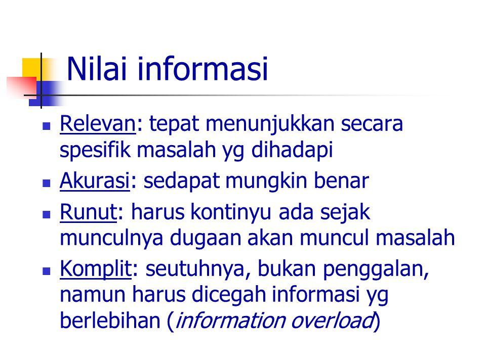 Nilai informasi Relevan: tepat menunjukkan secara spesifik masalah yg dihadapi. Akurasi: sedapat mungkin benar.