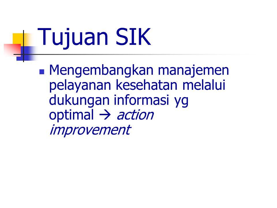Tujuan SIK Mengembangkan manajemen pelayanan kesehatan melalui dukungan informasi yg optimal  action improvement.