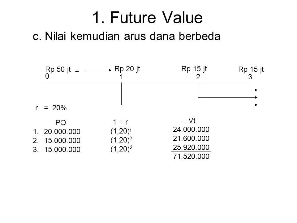 1. Future Value c. Nilai kemudian arus dana berbeda Rp 50 jt Rp 20 jt