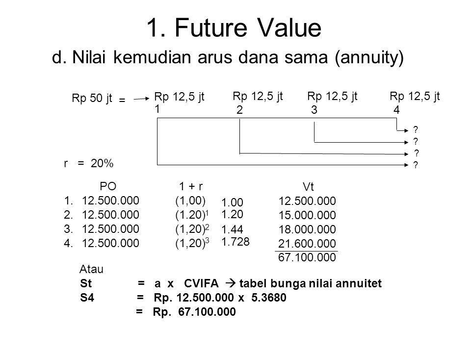 1. Future Value d. Nilai kemudian arus dana sama (annuity) Rp 50 jt