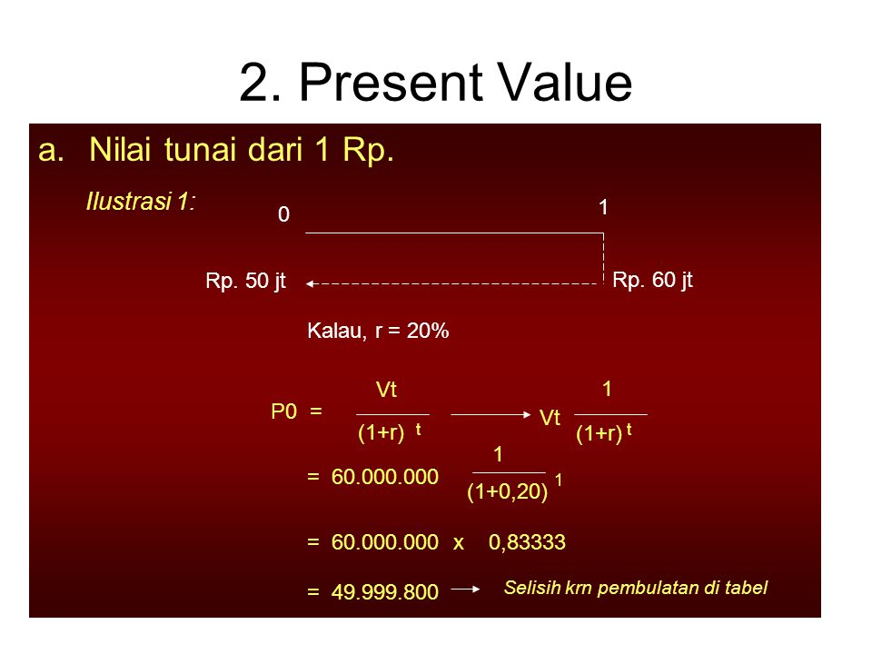 2. Present Value Nilai tunai dari 1 Rp. Ilustrasi 1: 1 Rp. 50 jt