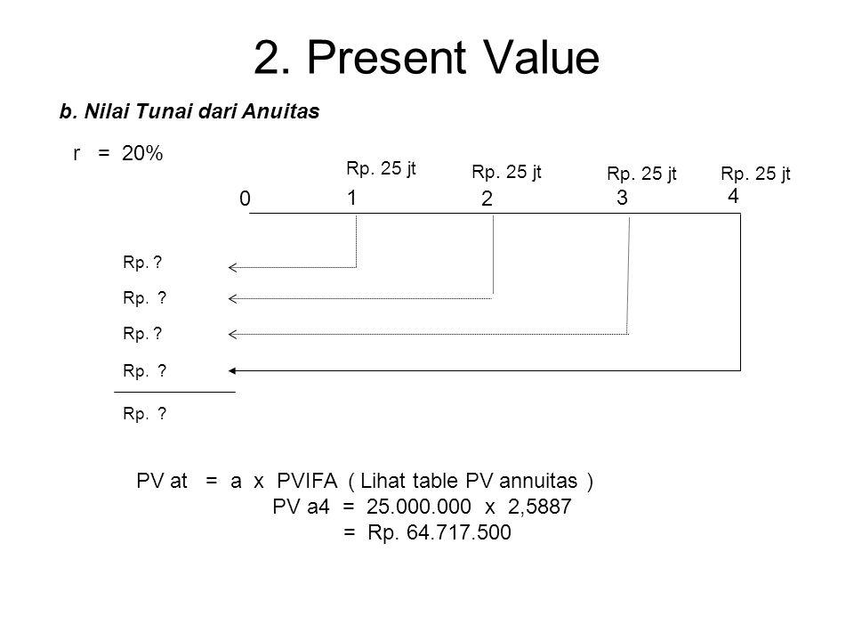 2. Present Value b. Nilai Tunai dari Anuitas r = 20% 1 2 3 4