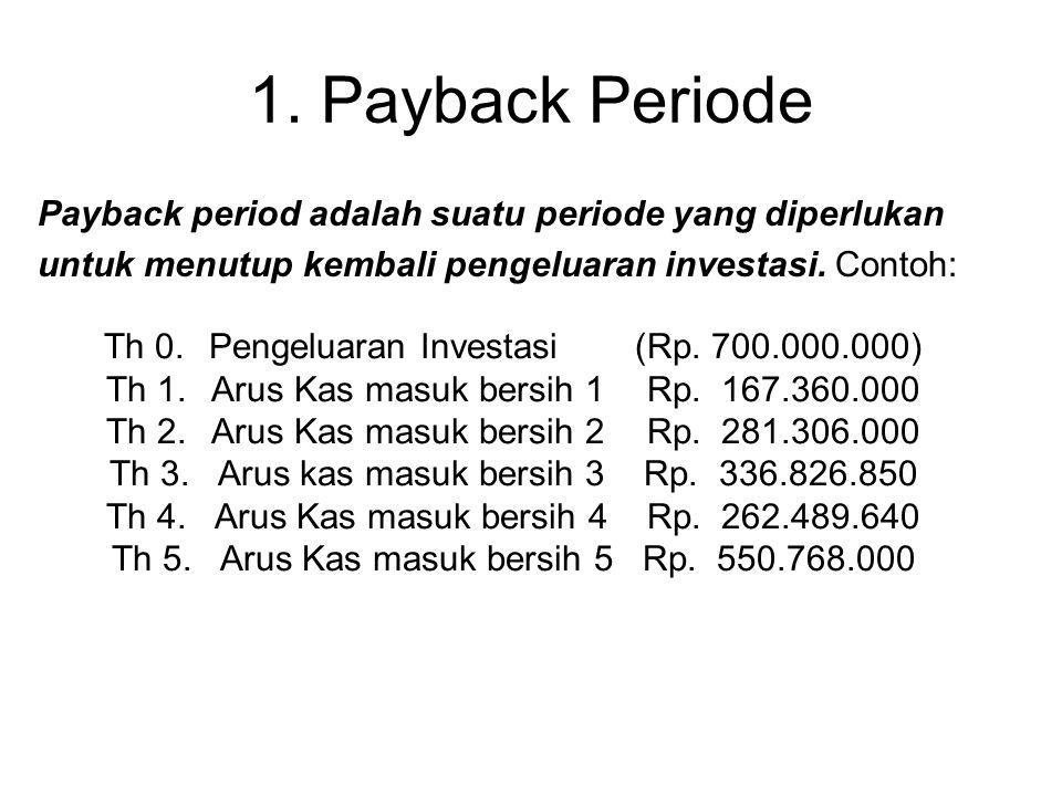 1. Payback Periode Payback period adalah suatu periode yang diperlukan