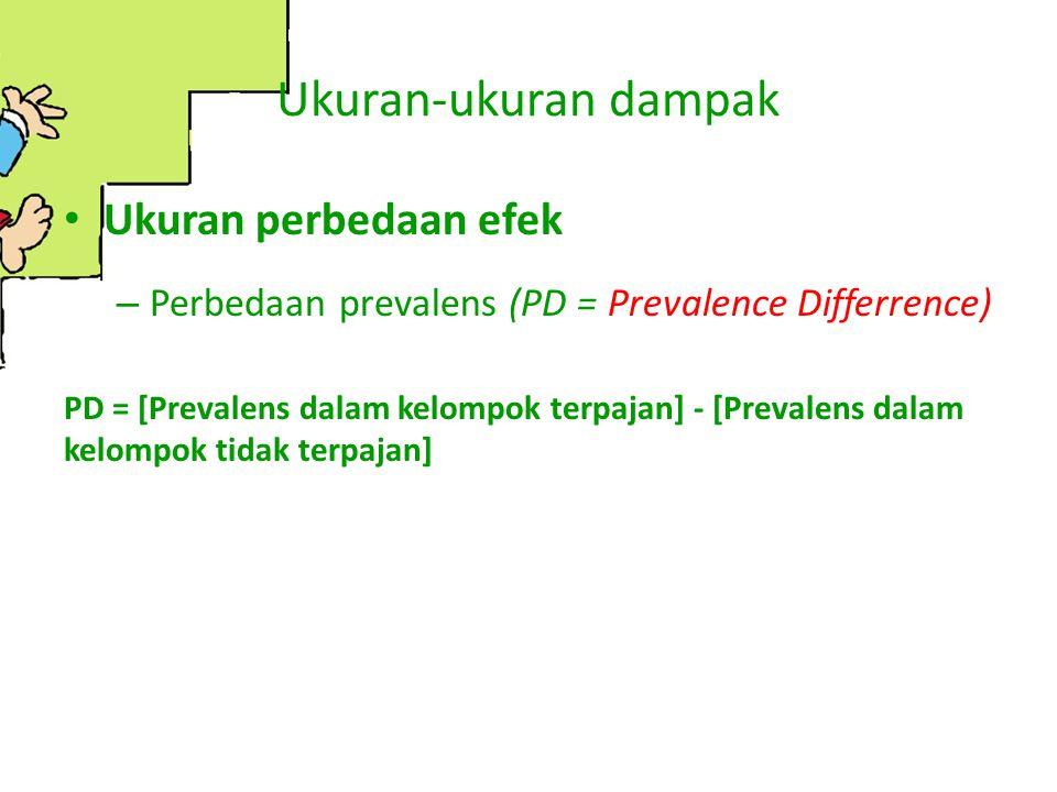 Ukuran-ukuran dampak Ukuran perbedaan efek