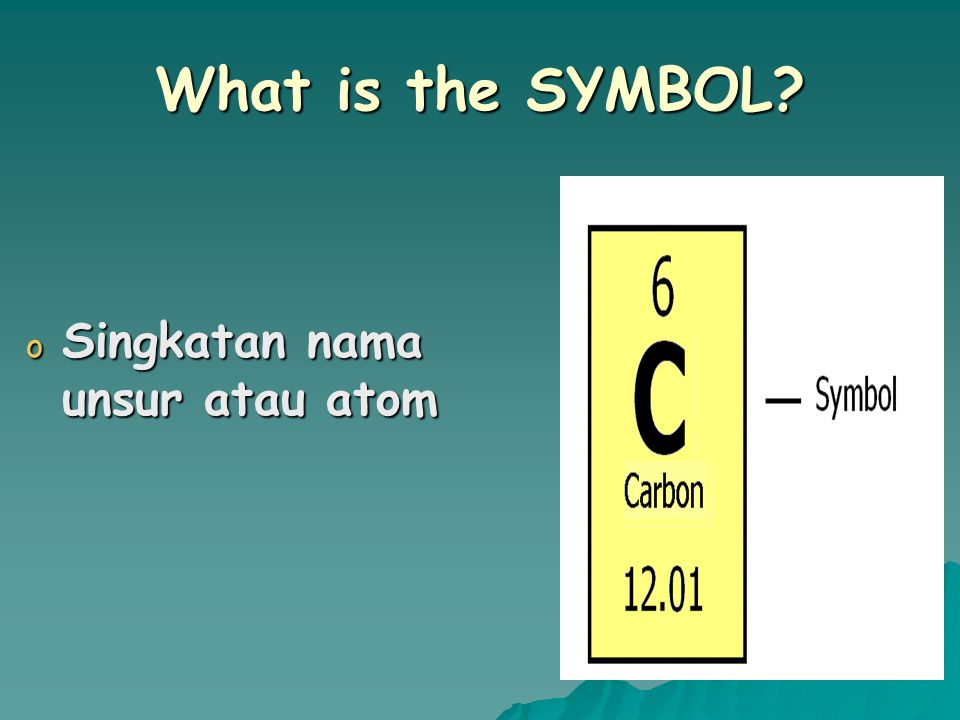 What is the SYMBOL Singkatan nama unsur atau atom