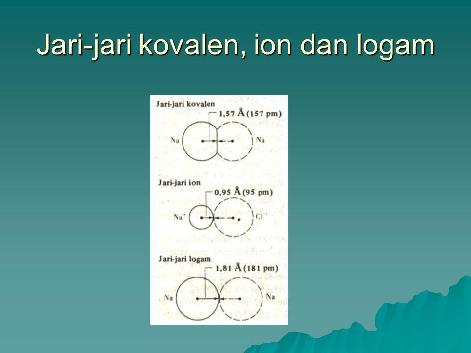 Jari-jari kovalen, ion dan logam