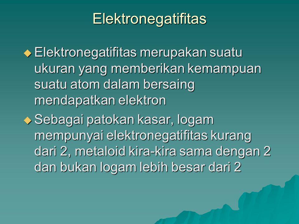 Elektronegatifitas Elektronegatifitas merupakan suatu ukuran yang memberikan kemampuan suatu atom dalam bersaing mendapatkan elektron.