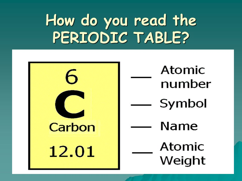 How do you read the PERIODIC TABLE
