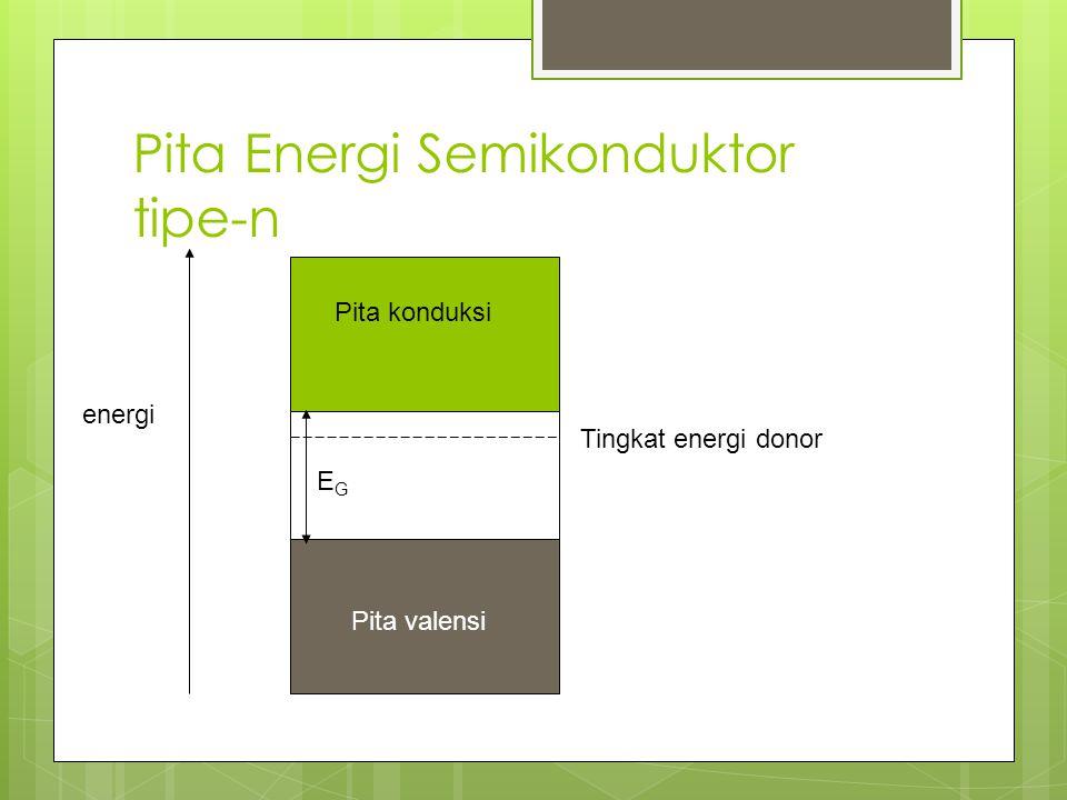Pita Energi Semikonduktor tipe-n