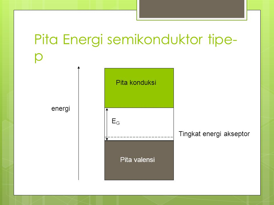 Pita Energi semikonduktor tipe-p